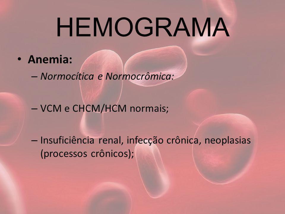 HEMOGRAMA Anemia: – Normocítica e Normocrômica: – VCM e CHCM/HCM normais; – Insuficiência renal, infecção crônica, neoplasias (processos crônicos);