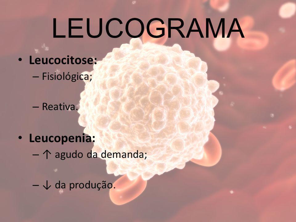 LEUCOGRAMA Leucocitose: – Fisiológica; – Reativa. Leucopenia: – agudo da demanda; – da produção.