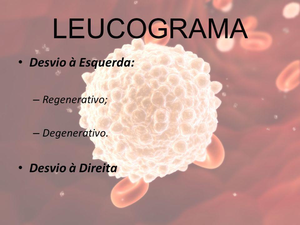 LEUCOGRAMA Desvio à Esquerda: – Regenerativo; – Degenerativo. Desvio à Direita