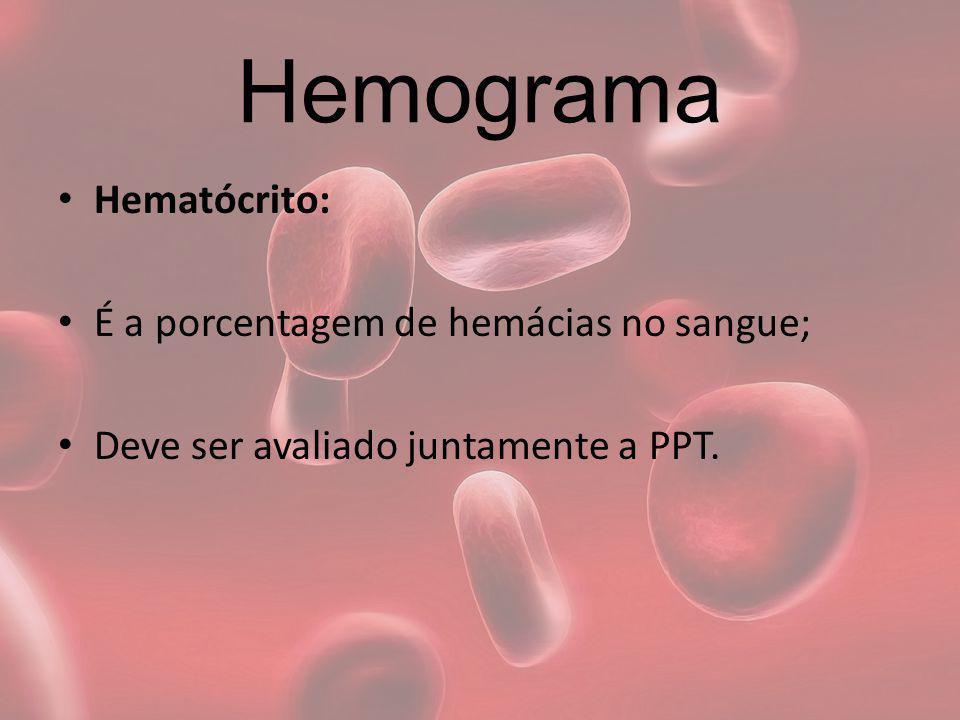 Hemograma Hematócrito: É a porcentagem de hemácias no sangue; Deve ser avaliado juntamente a PPT.