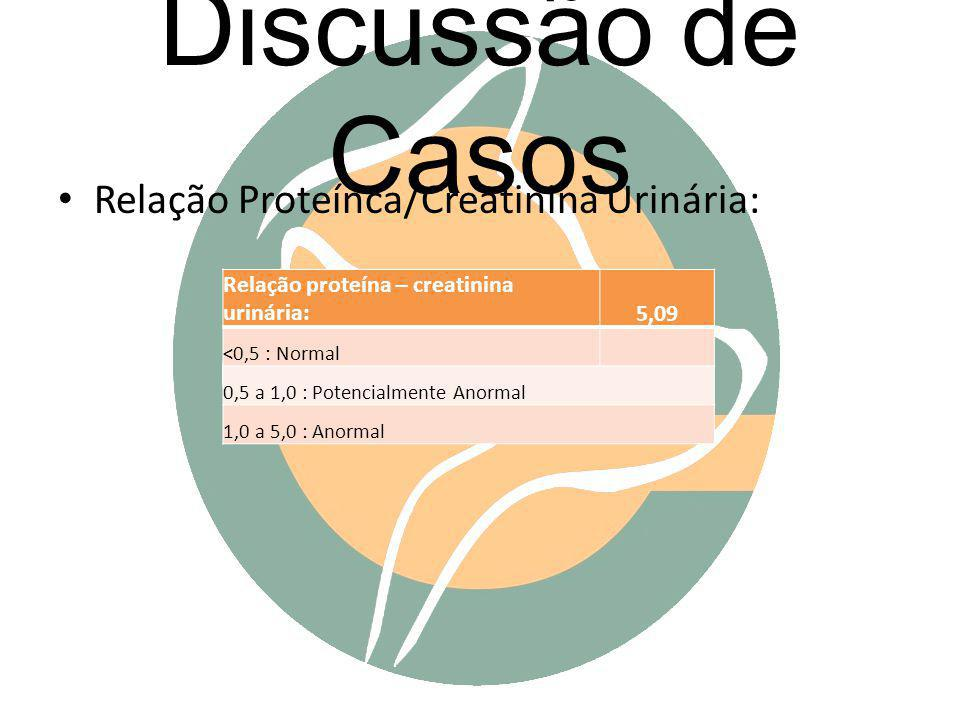 Discussão de Casos Relação Proteínca/Creatinina Urinária: Relação proteína – creatinina urinária:5,09 <0,5 : Normal 0,5 a 1,0 : Potencialmente Anormal