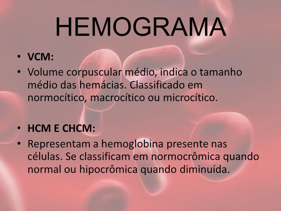 HEMOGRAMA VCM: Volume corpuscular médio, indica o tamanho médio das hemácias. Classificado em normocítico, macrocítico ou microcítico. HCM E CHCM: Rep