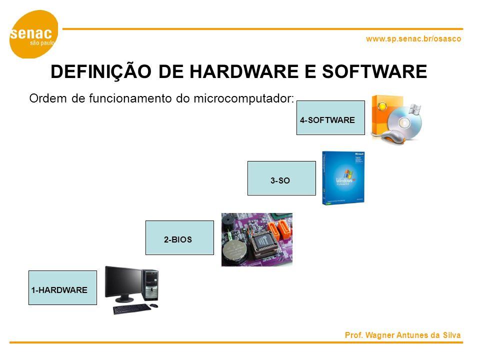 www.sp.senac.br/osasco DEFINIÇÃO DE HARDWARE E SOFTWARE Ordem de funcionamento do microcomputador: 4-SOFTWARE 3-SO 2-BIOS 1-HARDWARE Prof.