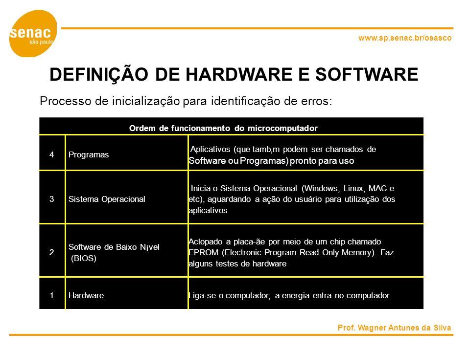 www.sp.senac.br/osasco DEFINIÇÃO DE HARDWARE E SOFTWARE Processo de inicialização para identificação de erros: Ordem de funcionamento do microcomputador Aplicativos (que tambm podem ser chamados de 4Programas Software ou Programas) pronto para uso Inicia o Sistema Operacional (Windows, Linux, MAC e 3Sistema Operacionaletc), aguardando a ação do usuário para utilização dos aplicativos Aclopado a placa-ãe por meio de um chip chamado Software de Baixo N¡vel 2EPROM (Electronic Program Read Only Memory).