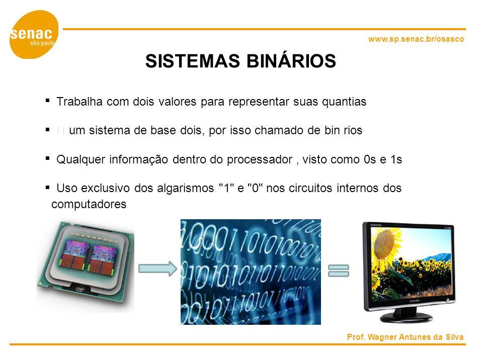 www.sp.senac.br/osasco SISTEMAS BINÁRIOS Trabalha com dois valores para representar suas quantias  um sistema de base dois, por isso chamado de bin rios Qualquer informação dentro do processador visto como 0s e 1s Uso exclusivo dos algarismos 1 e 0 nos circuitos internos dos computadores Prof.