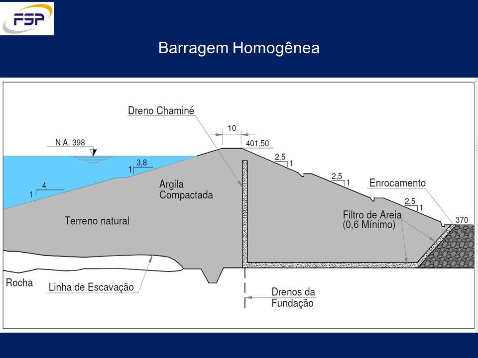 Barragem Homogênea