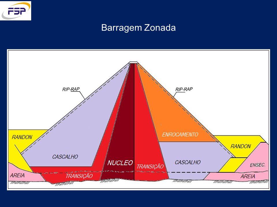 Barragem Zonada