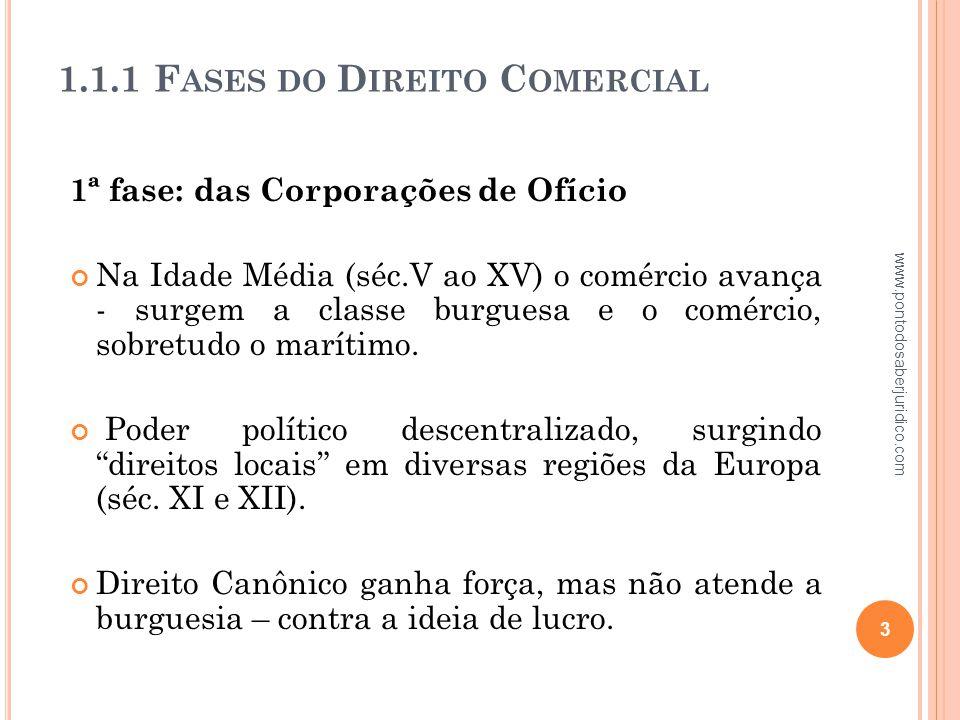 Estabelecimento Empresa Empresário Estabelecimento empresarial Patrimônio 194 www.pontodosaberjuridico.com