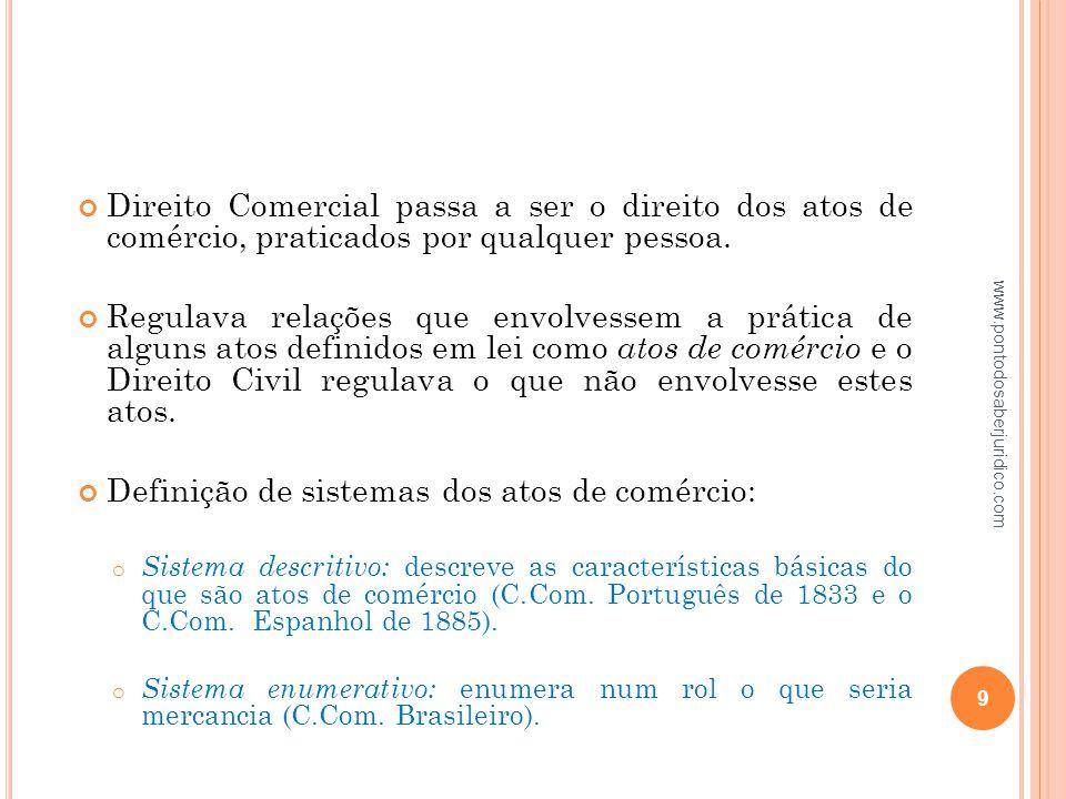 Objetivação do direito comercial : o direito passa a ser definido pelo objeto (os atos de comércio).