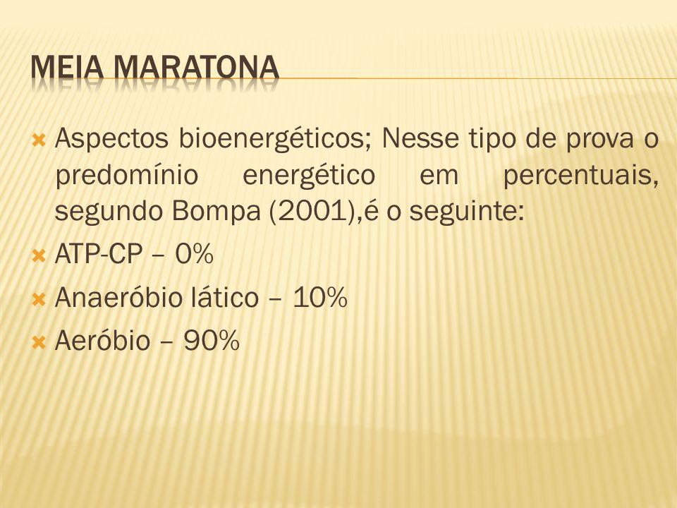 Aspectos bioenergéticos; Nesse tipo de prova o predomínio energético em percentuais, segundo Bompa (2001),é o seguinte: ATP-CP – 0% Anaeróbio lático –