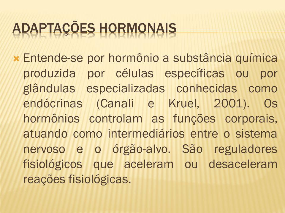 Entende-se por hormônio a substância química produzida por células específicas ou por glândulas especializadas conhecidas como endócrinas (Canali e Kr