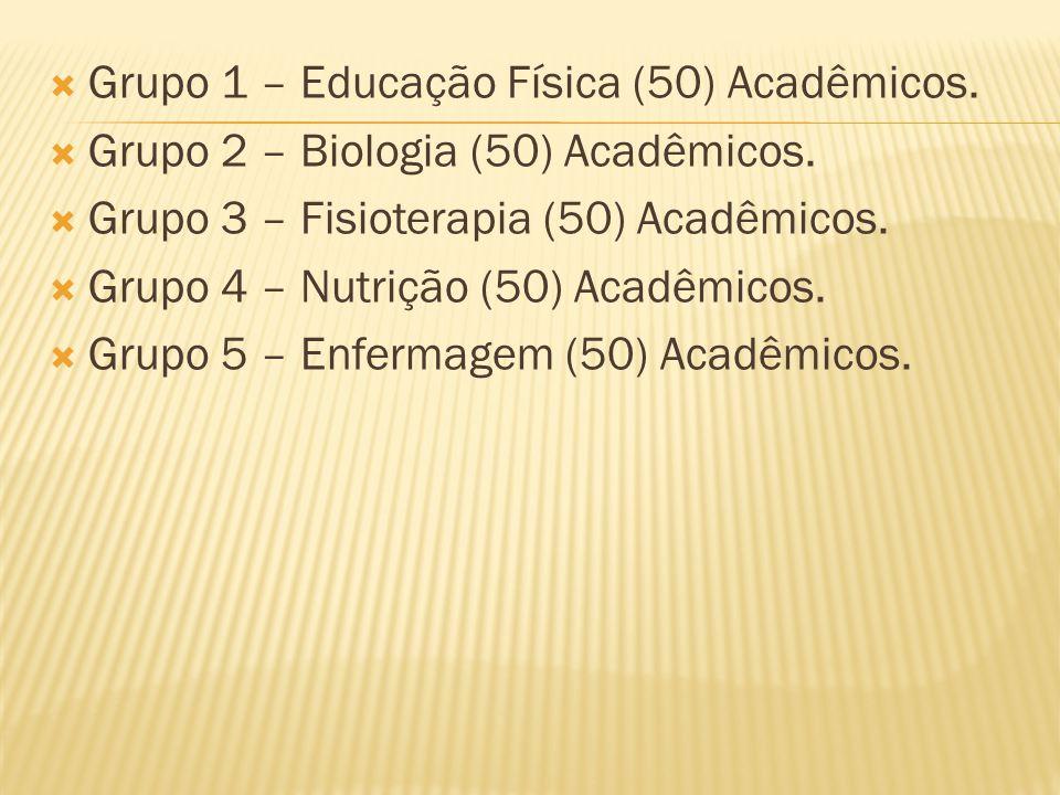 Grupo 1 – Educação Física (50) Acadêmicos. Grupo 2 – Biologia (50) Acadêmicos. Grupo 3 – Fisioterapia (50) Acadêmicos. Grupo 4 – Nutrição (50) Acadêmi