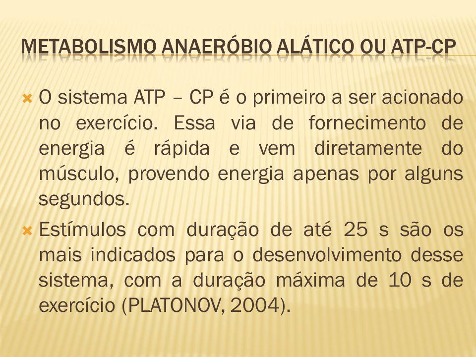 O sistema ATP – CP é o primeiro a ser acionado no exercício. Essa via de fornecimento de energia é rápida e vem diretamente do músculo, provendo energ