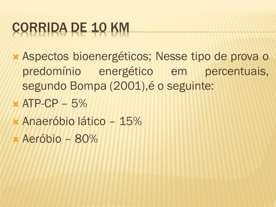 Aspectos bioenergéticos; Nesse tipo de prova o predomínio energético em percentuais, segundo Bompa (2001),é o seguinte: ATP-CP – 0% Anaeróbio lático – 10% Aeróbio – 90%