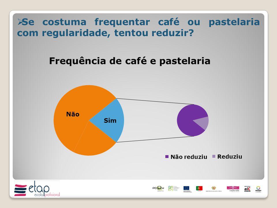 Se costuma frequentar café ou pastelaria com regularidade, tentou reduzir?
