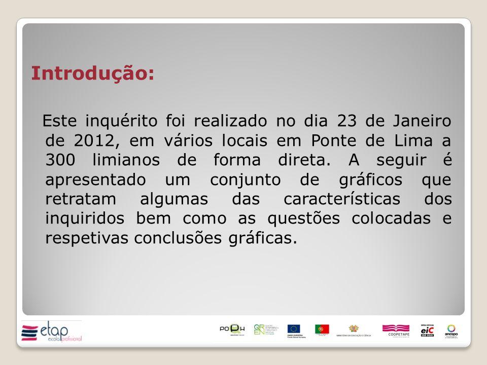 Introdução: Este inquérito foi realizado no dia 23 de Janeiro de 2012, em vários locais em Ponte de Lima a 300 limianos de forma direta. A seguir é ap