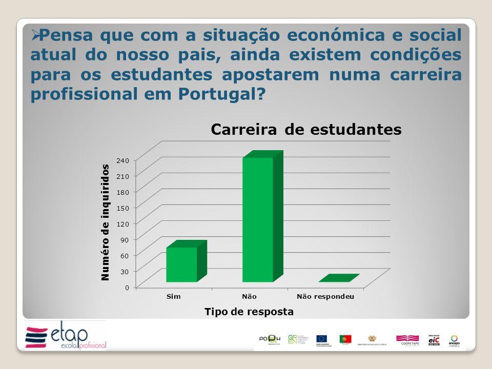 Pensa que com a situação económica e social atual do nosso pais, ainda existem condições para os estudantes apostarem numa carreira profissional em Portugal