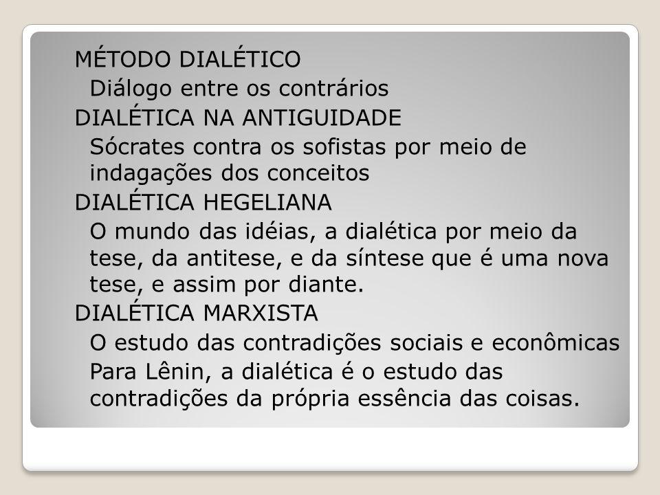 MÉTODO DIALÉTICO Diálogo entre os contrários DIALÉTICA NA ANTIGUIDADE Sócrates contra os sofistas por meio de indagações dos conceitos DIALÉTICA HEGEL