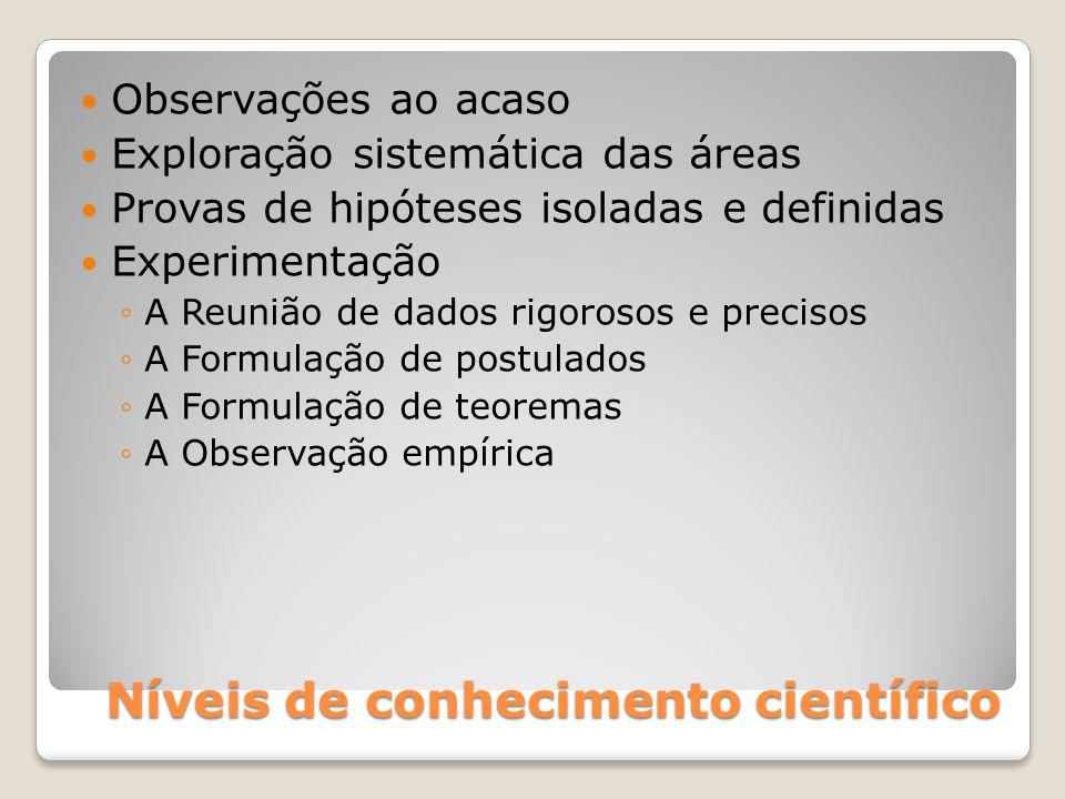 Níveis de conhecimento científico Observações ao acaso Exploração sistemática das áreas Provas de hipóteses isoladas e definidas Experimentação A Reun