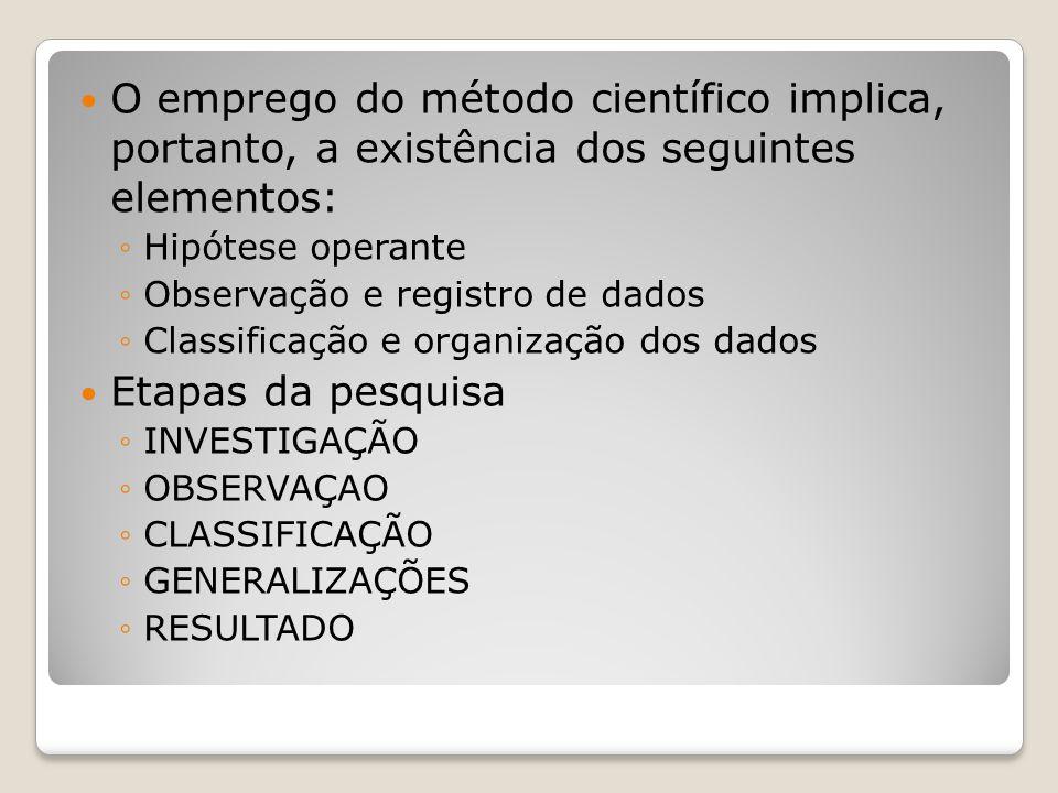 O emprego do método científico implica, portanto, a existência dos seguintes elementos: Hipótese operante Observação e registro de dados Classificação