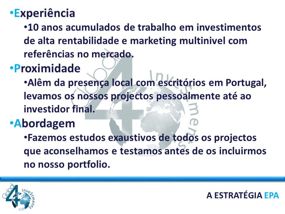 AGENDA Estratégia Capital Square O que é Simulação Concorrência Market and Profit O que é Simulação Questões Contactos
