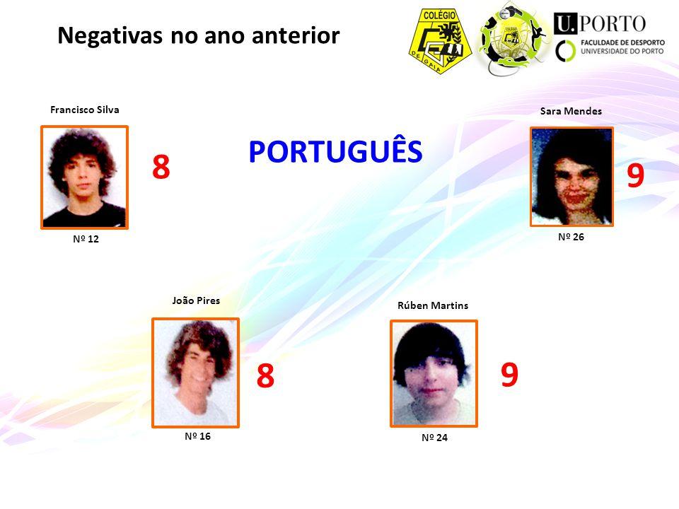 Negativas no ano anterior Francisco Silva Nº 12 8 PORTUGUÊS João Pires Nº 16 8 Rúben Martins Nº 24 9 Nº 26 Sara Mendes 9