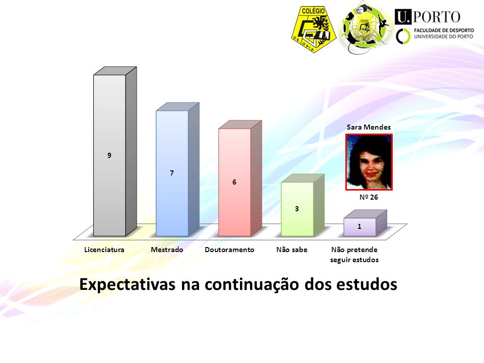 Expectativas na continuação dos estudos Nº 26 Sara Mendes