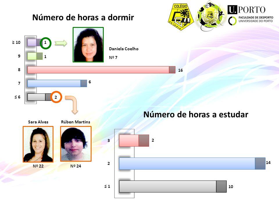 Número de horas a dormir Número de horas a estudar Sara Alves Nº 22 Rúben Martins Nº 24 Daniela Coelho Nº 7