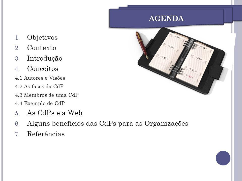 1. Objetivos 2. Contexto 3. Introdução 4. Conceitos 4.1 Autores e Visões 4.2 As fases da CdP 4.3 Membros de uma CdP 4.4 Exemplo de CdP 5. As CdPs e a