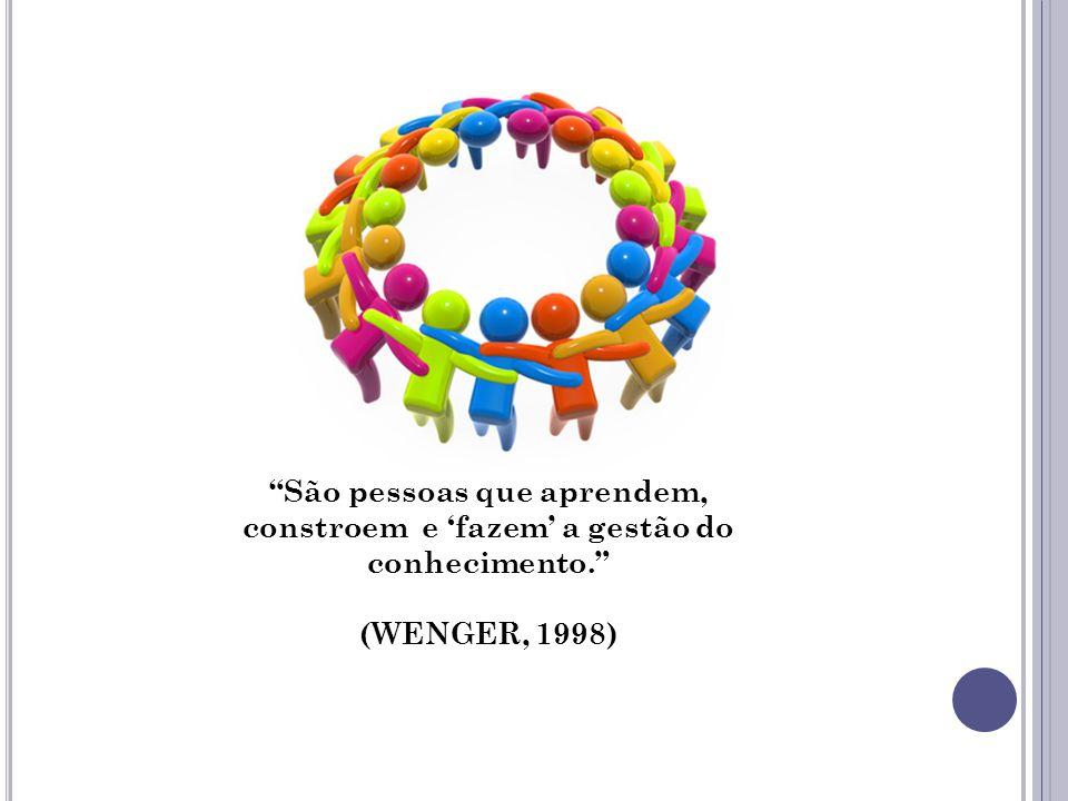 São pessoas que aprendem, constroem e fazem a gestão do conhecimento. (WENGER, 1998)
