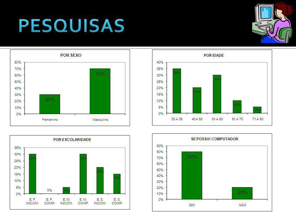 RESULTADOS DE PESQUISA www.wix.com/globalizacaodigita9/social CONTATOS: globalizacaodigital@gmail.com