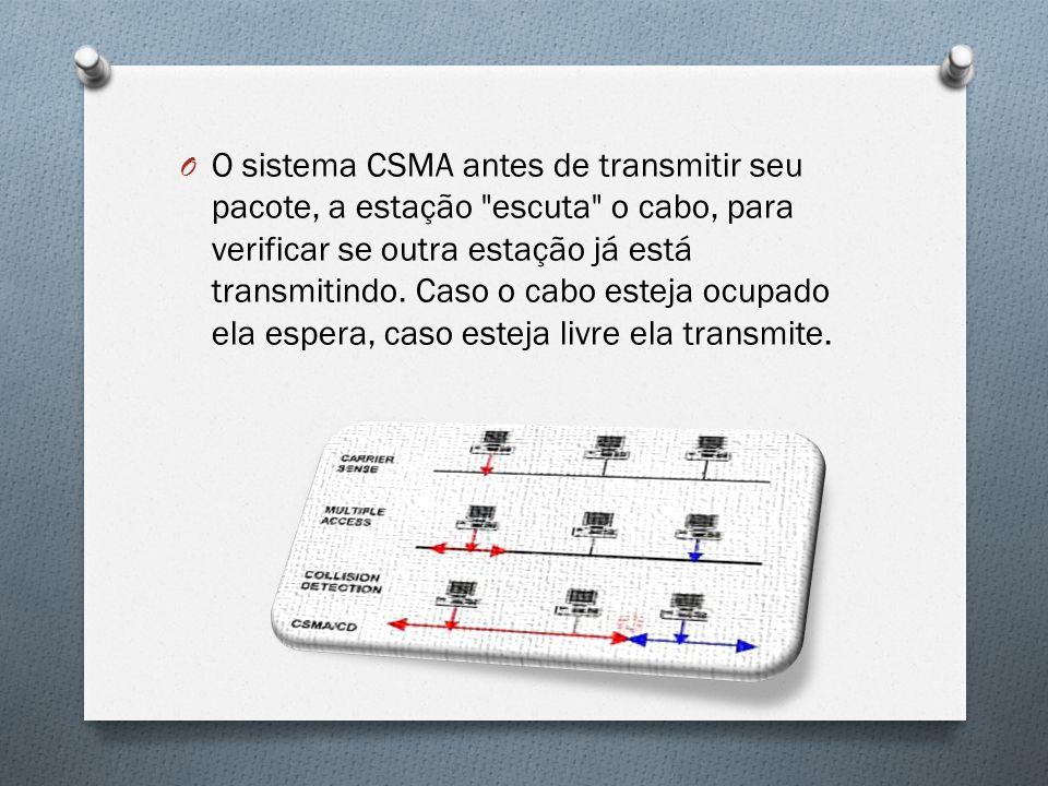 O O sistema CSMA antes de transmitir seu pacote, a estação escuta o cabo, para verificar se outra estação já está transmitindo.