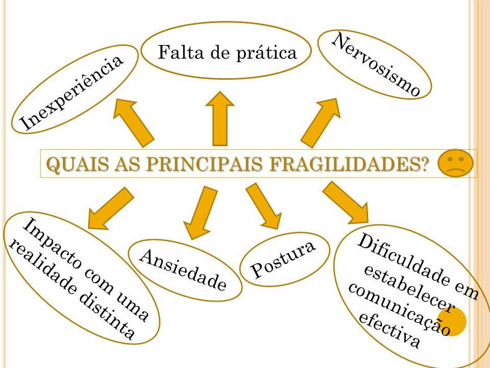 Inexperiência Falta de prática Nervosismo Impacto com uma realidade distinta Ansiedade Postura Dificuldade em estabelecer comunicação efectiva QUAIS AS PRINCIPAIS FRAGILIDADES