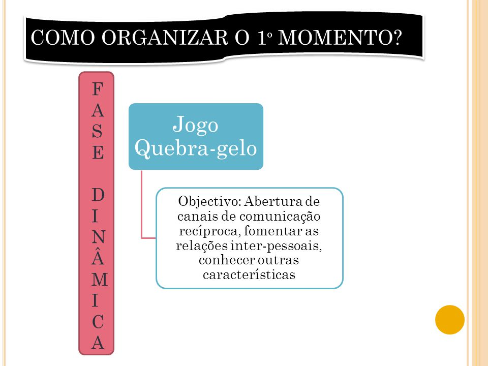 Jogo Quebra-gelo Objectivo: Abertura de canais de comunicação recíproca, fomentar as relações inter-pessoais, conhecer outras características FASE DINÂMICAFASE DINÂMICA