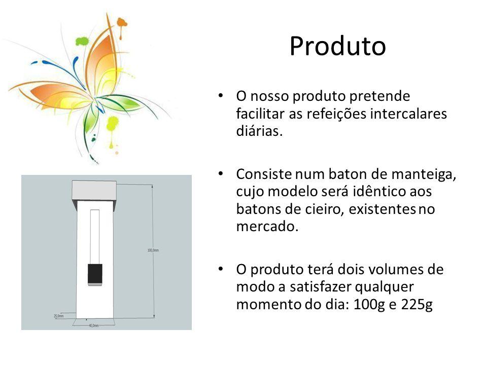 Produto O nosso produto pretende facilitar as refeições intercalares diárias.