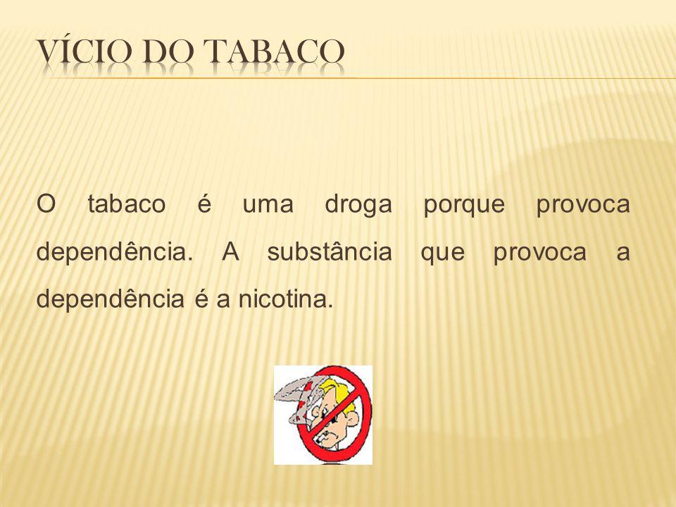 O tabaco é uma droga porque provoca dependência. A substância que provoca a dependência é a nicotina.