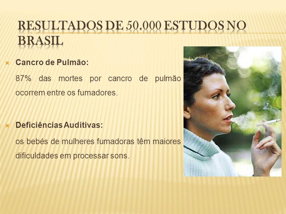 Cancro de Pulmão: 87% das mortes por cancro de pulmão ocorrem entre os fumadores. Deficiências Auditivas: os bebés de mulheres fumadoras têm maiores d