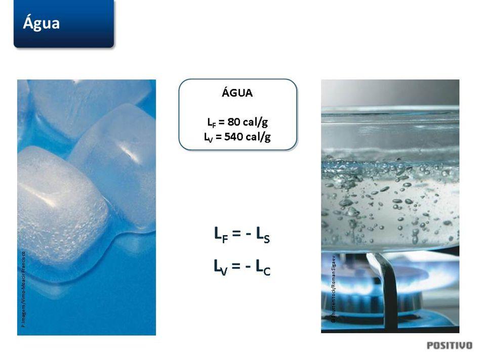 Quantidade de calor necessária para o derretimento do gelo @FIS658 Para visualizar este conteúdo digital, é preciso ter instalado o plugin Slides de Aula, disponível no Livro Digital Atenção: não altere o conteúdo deste slide