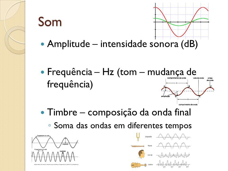 Som Amplitude – intensidade sonora (dB) Frequência – Hz (tom – mudança de frequência) Timbre – composição da onda final Soma das ondas em diferentes t