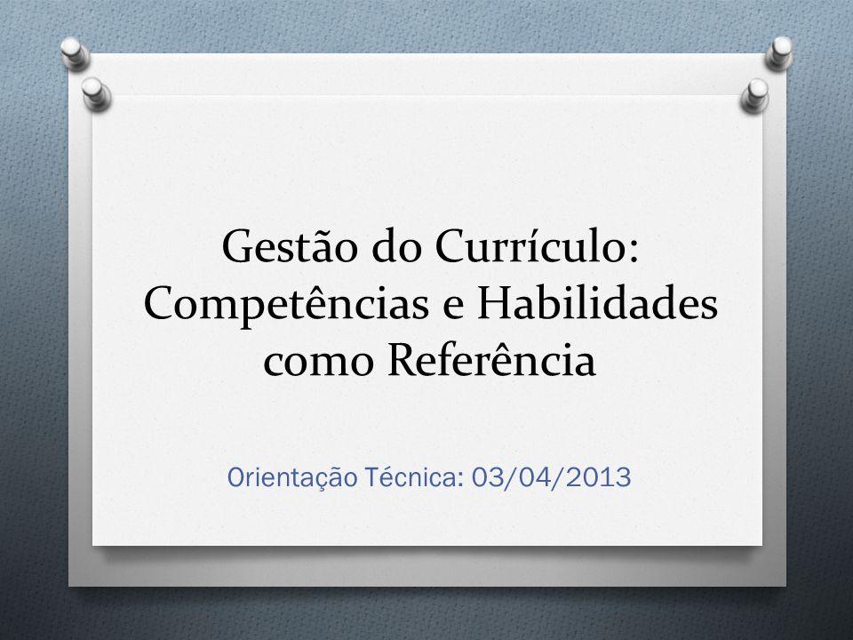 Currículo Escolar O Currículo é o conjunto daquilo que se ensina e daquilo que se aprende, de acordo com uma ordem de progressão determinada, no quadro de um dado ciclo de estudos.
