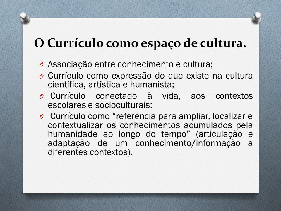 Currículo do Estado de São Paulo Proposta Pedagógica da Escola Plano de Ensino do Professor Conteúdos de cada Disciplina Estratégias e Ações com foco na Aprendizagem Desenvolvimento de Habilidades e Atitudes Competências do Educando