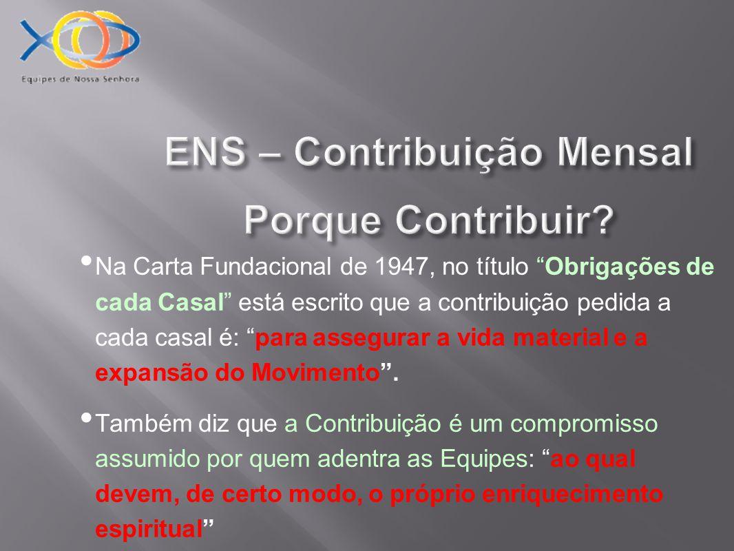 ENS – Contribuição Mensal Porque Contribuir.