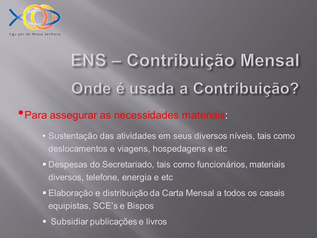 ENS – Contribuição Mensal Onde é usada a Contribuição?