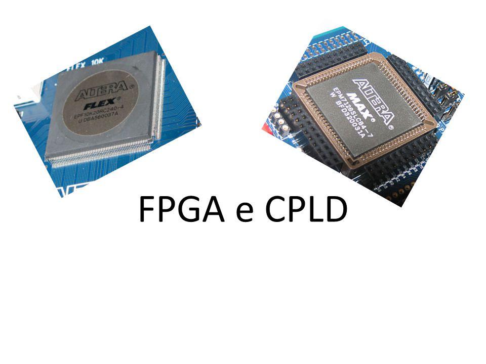 Hardware reconfigurável – Definido pelo usuário Suporta a implementação de Circuitos Lógicos relativamente grandes Composto de – Blocos Lógicos Configuráveis (CLBs) contidos em um CI Funções lógicas e comunicação entre os blocos – Blocos de I/O – Chaves de interconexão FPGA Field Programmable Gate Array