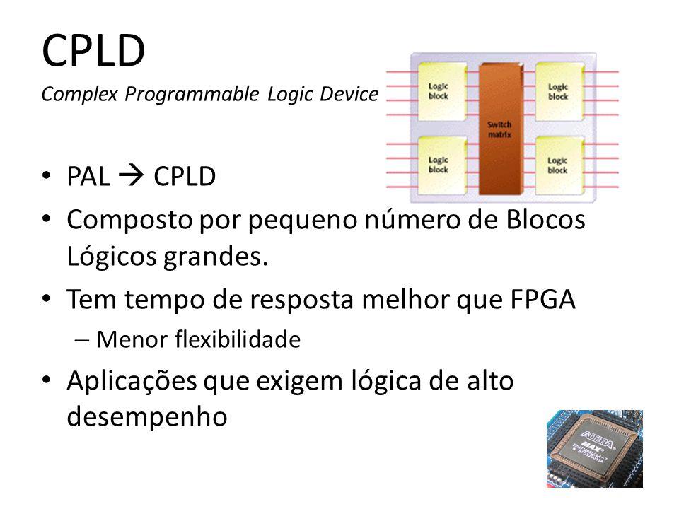 CPLD Complex Programmable Logic Device PAL CPLD Composto por pequeno número de Blocos Lógicos grandes. Tem tempo de resposta melhor que FPGA – Menor f