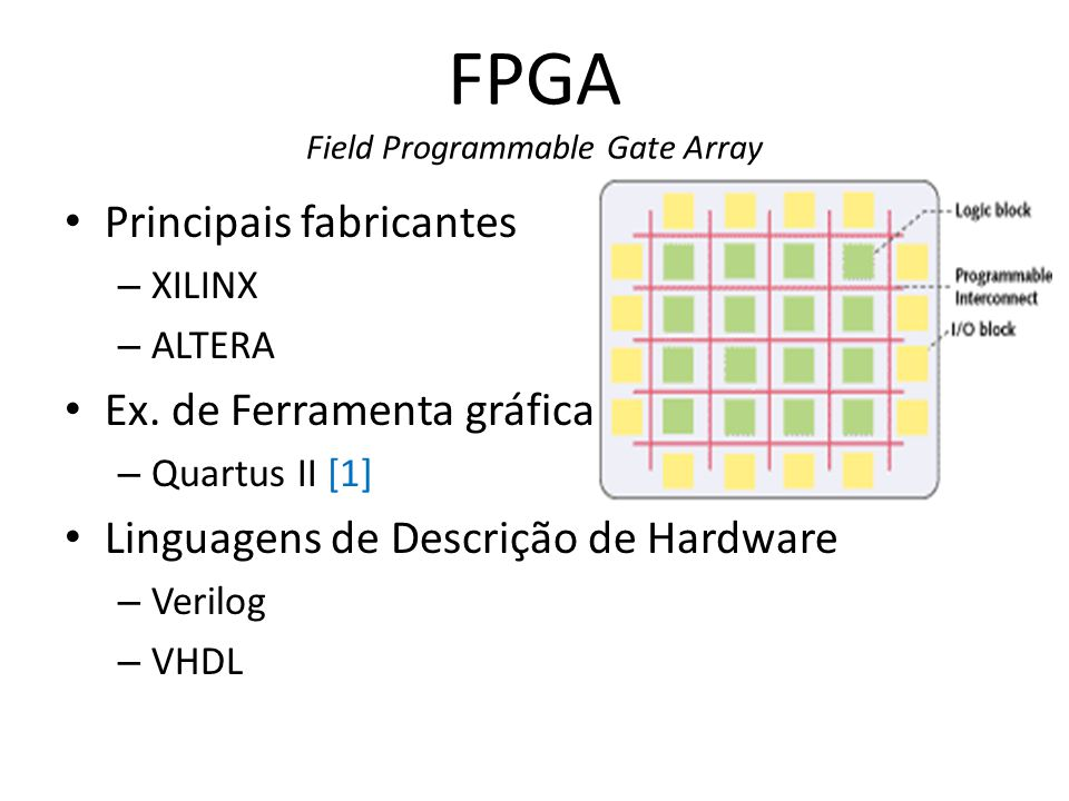 Principais fabricantes – XILINX – ALTERA Ex. de Ferramenta gráfica – Quartus II [1] Linguagens de Descrição de Hardware – Verilog – VHDL FPGA Field Pr