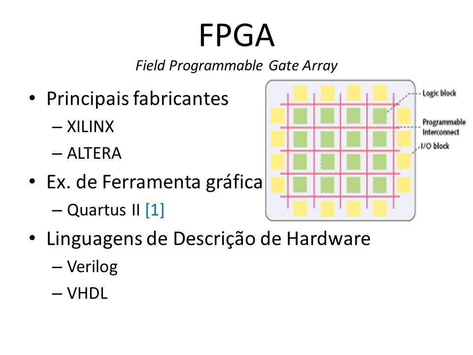 Tabela FPGA [2]