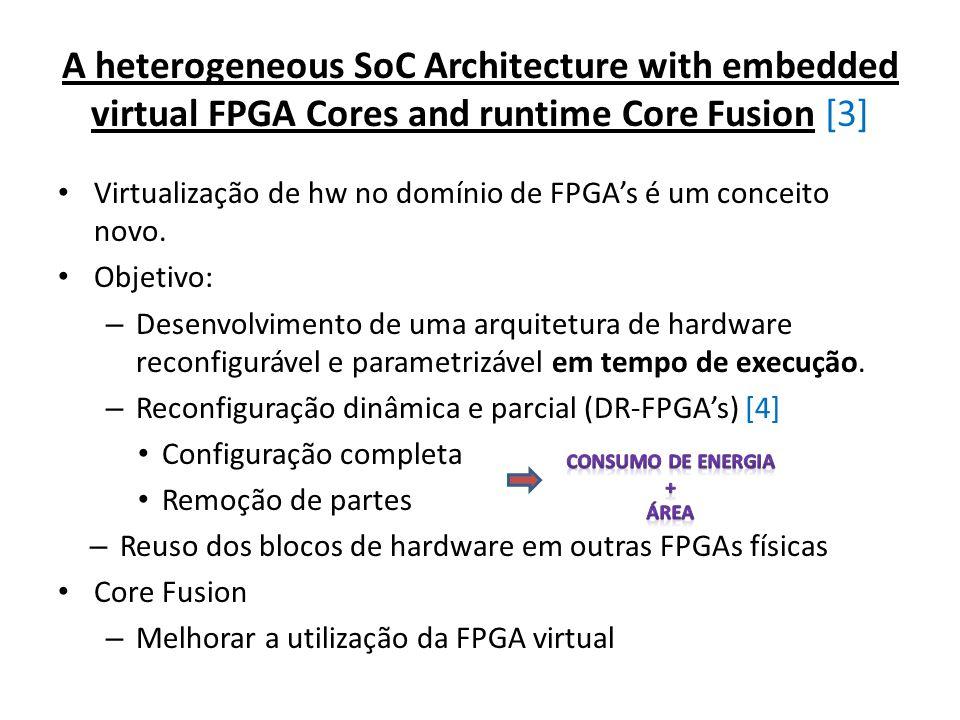 A heterogeneous SoC Architecture with embedded virtual FPGA Cores and runtime Core Fusion [3] Virtualização de hw no domínio de FPGAs é um conceito no
