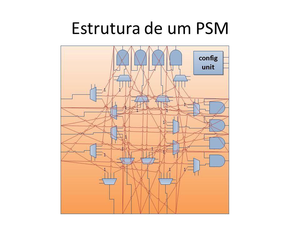 Estrutura de um PSM