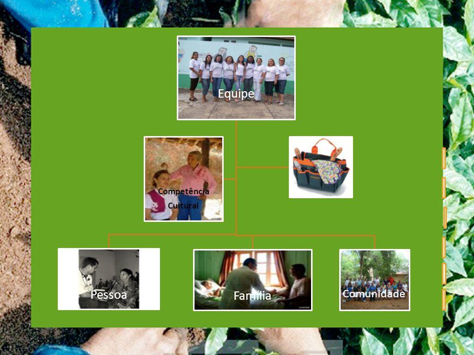 Equipe Pessoa Família Comunidade Competência Cultural